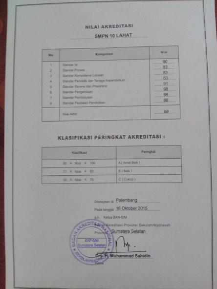 Akreditasi SMPN 10 Lahat